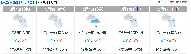 【天気情報】雪になりそうです。